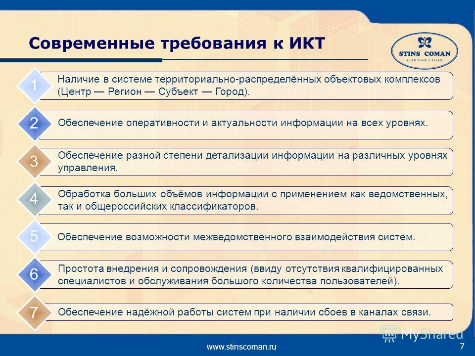 www.stinscoman.ru 7 Современные требования к ИКТ Наличие в системе территориально-распределённых объектовых комплексов (Центр Регион Субъект Город). 1 Обеспечение оперативности и актуальности информации на всех уровнях. 2 Обеспечение разной степени д