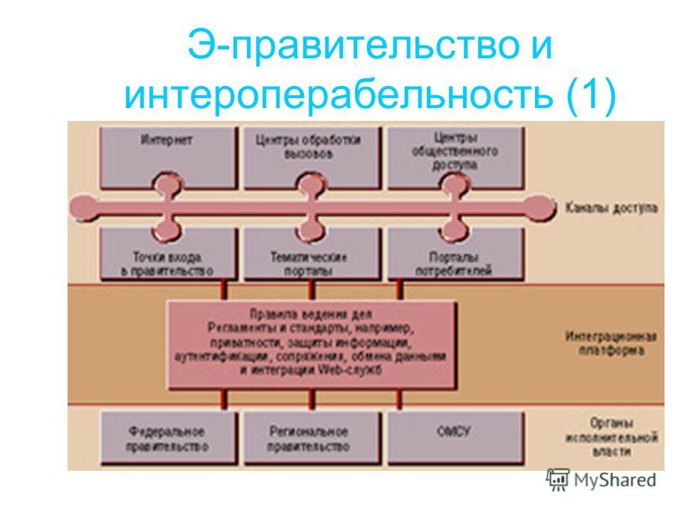 Э-правительство и интероперабельность (1)