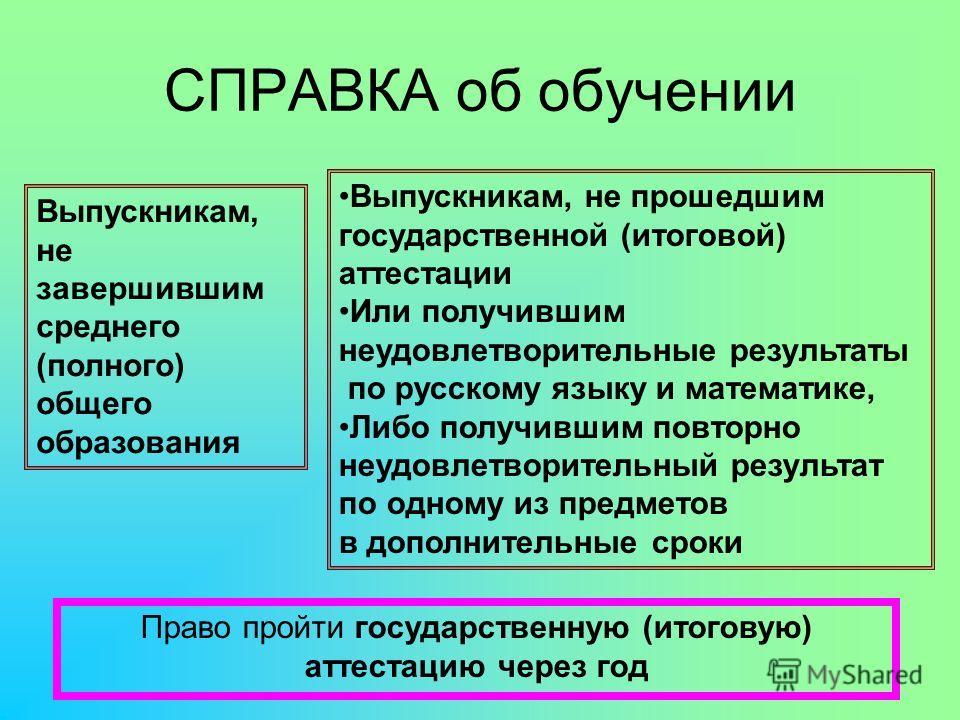 СПРАВКА об обучении Выпускникам, не завершившим среднего (полного) общего образования Выпускникам, не прошедшим государственной (итоговой) аттестации Или получившим неудовлетворительные результаты по русскому языку и математике, Либо получившим повто