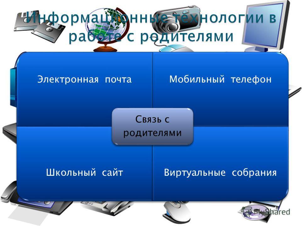 Электронная почтаМобильный телефон Школьный сайтВиртуальные собрания Связь с родителями
