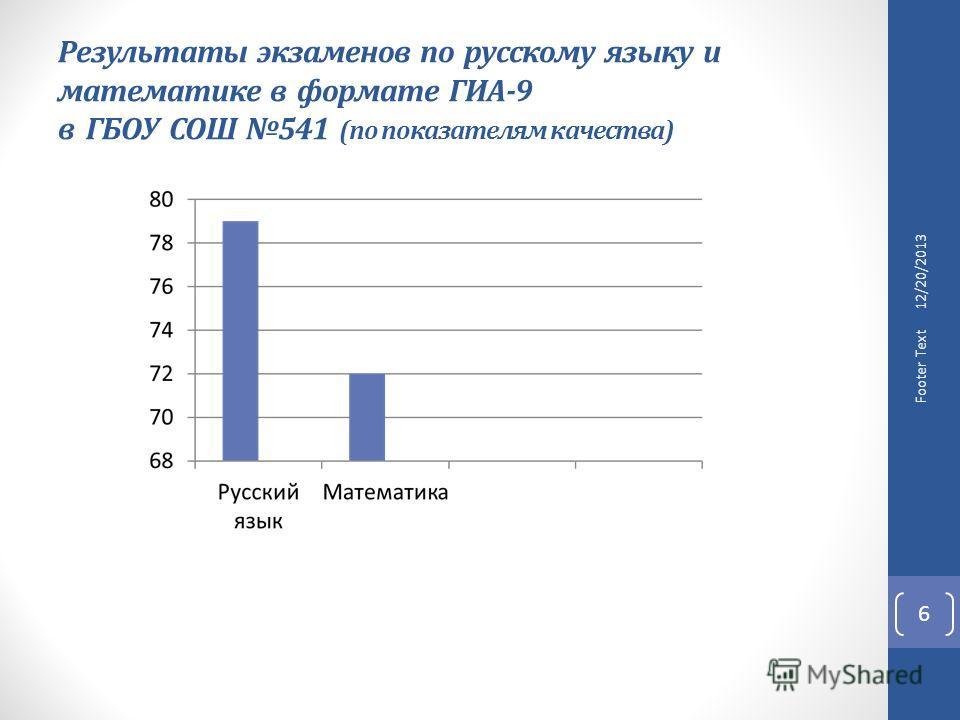 Результаты экзаменов по русскому языку и математике в формате ГИА-9 в ГБОУ СОШ 541 (по показателям качества) 6 Footer Text 12/20/2013