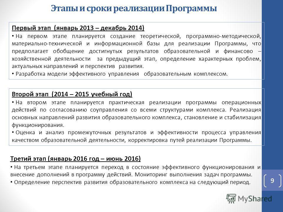 Этапы и сроки реализации Программы 9 Первый этап (январь 2013 – декабрь 2014) На первом этапе планируется создание теоретической, программно-методической, материально-технической и информационной базы для реализации Программы, что предполагает обобще
