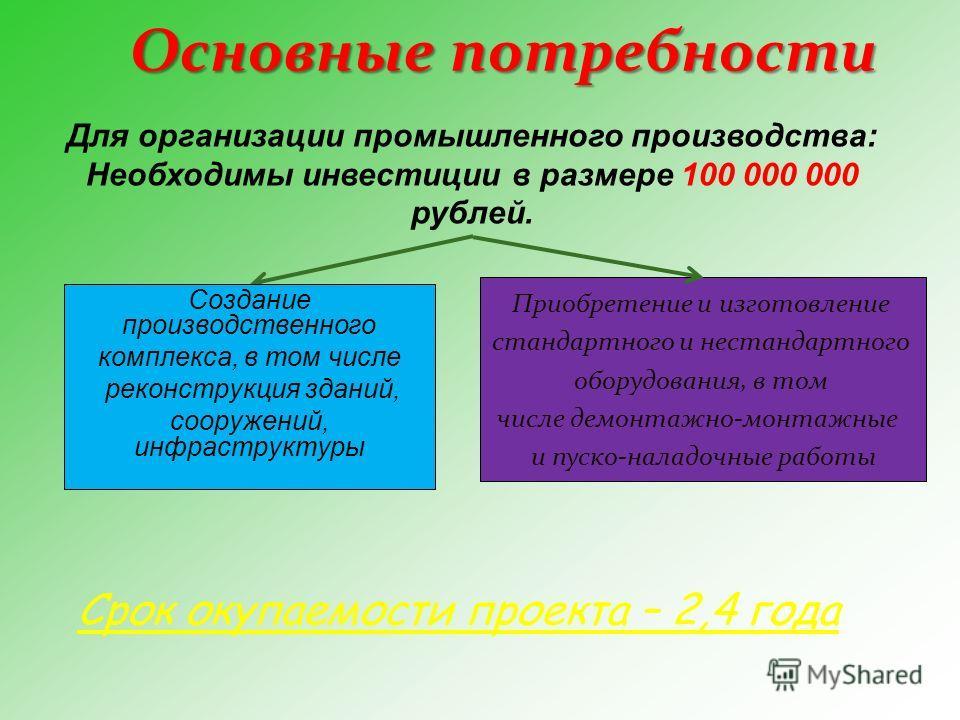 Основные потребности Для организации промышленного производства: Необходимы инвестиции в размере 100 000 000 рублей. Приобретение и изготовление стандартного и нестандартного оборудования, в том числе демонтажно-монтажные и пуско-наладочные работы Со