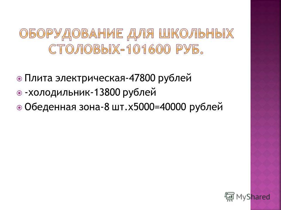 Плита электрическая-47800 рублей -холодильник-13800 рублей Обеденная зона-8 шт.х5000=40000 рублей