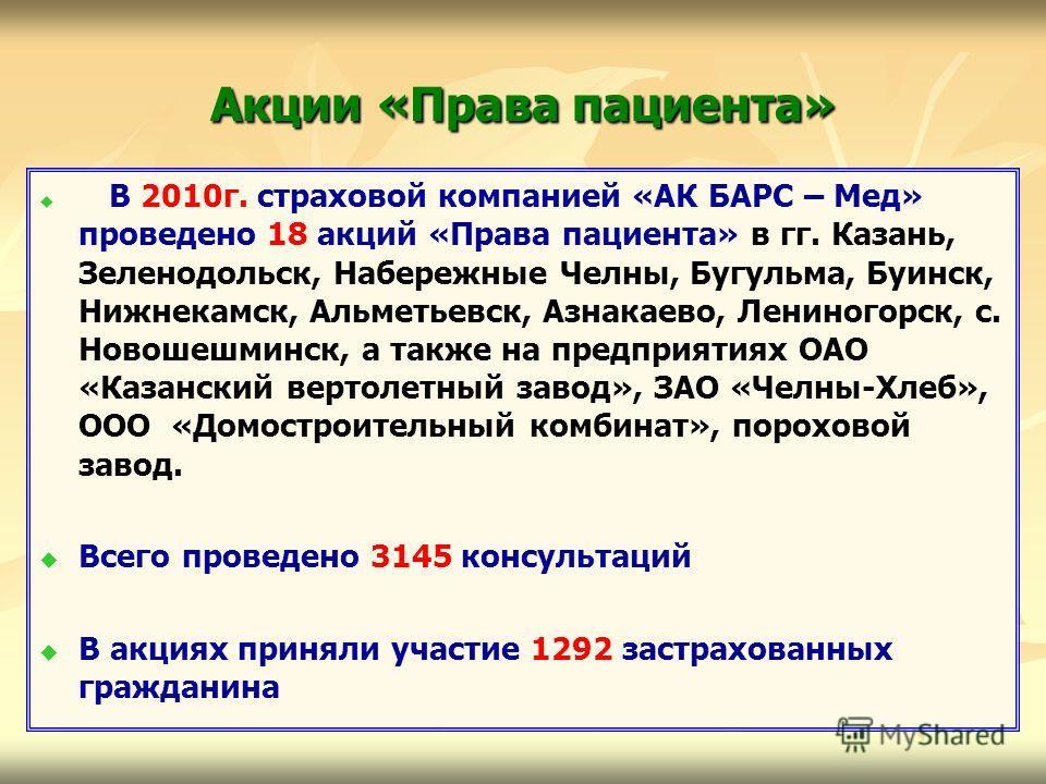 Акции «Права пациента» В 2010г. страховой компанией «АК БАРС – Мед» проведено 18 акций «Права пациента» в гг. Казань, Зеленодольск, Набережные Челны, Бугульма, Буинск, Нижнекамск, Альметьевск, Азнакаево, Лениногорск, с. Новошешминск, а также на предп