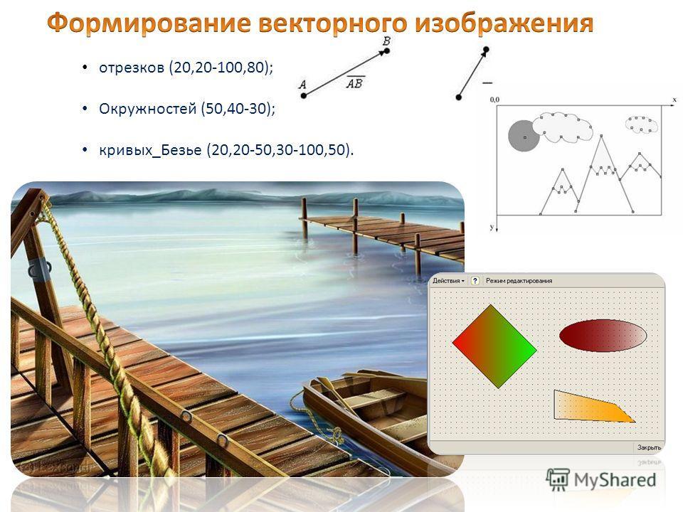 отрезков (20,20-100,80); Окружностей (50,40-30); кривых_Безье (20,20-50,30-100,50).