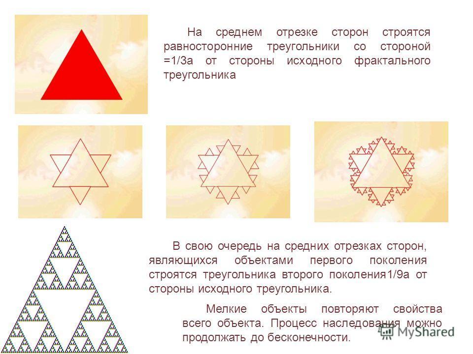 Мелкие объекты повторяют свойства всего объекта. Процесс наследования можно продолжать до бесконечности. На среднем отрезке сторон строятся равносторонние треугольники со стороной =1/3а от стороны исходного фрактального треугольника В свою очередь на