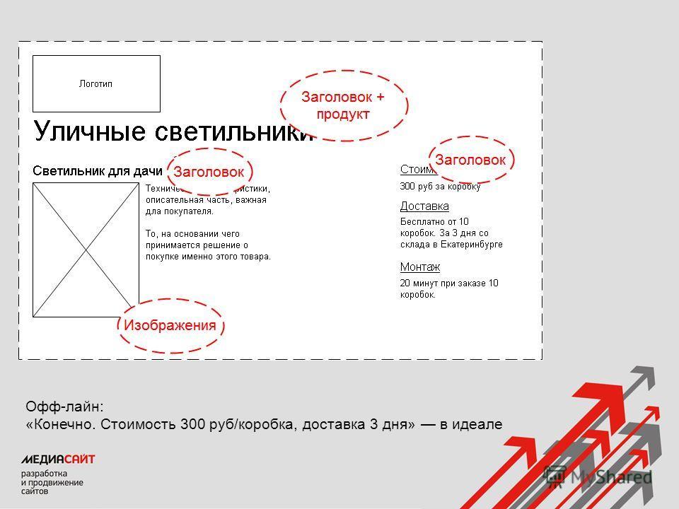 Офф-лайн: «Конечно. Стоимость 300 руб/коробка, доставка 3 дня» в идеале