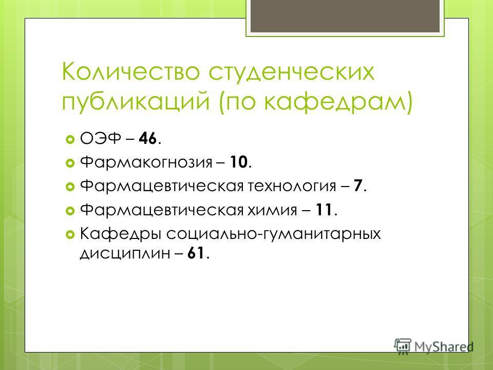 Количество студенческих публикаций (по кафедрам) ОЭФ – 46. Фармакогнозия – 10. Фармацевтическая технология – 7. Фармацевтическая химия – 11. Кафедры социально-гуманитарных дисциплин – 61.