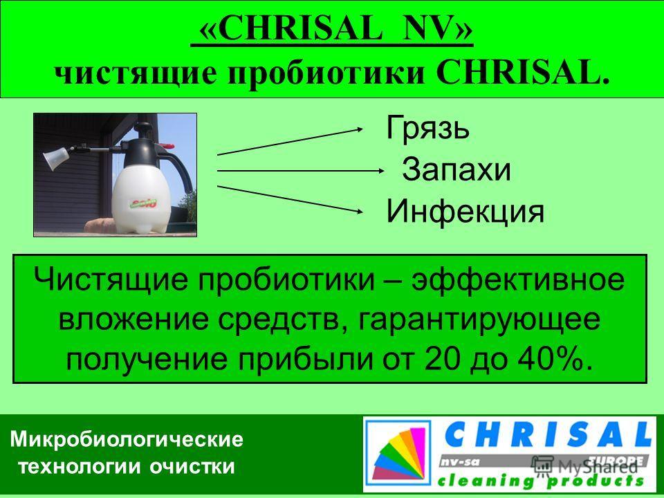 Микробиологические технологии очистки «CHRISAL NV» чистящие пробиотики CHRISAL. Чистящие пробиотики – эффективное вложение средств, гарантирующее получение прибыли от 20 до 40%. Грязь Запахи Инфекция