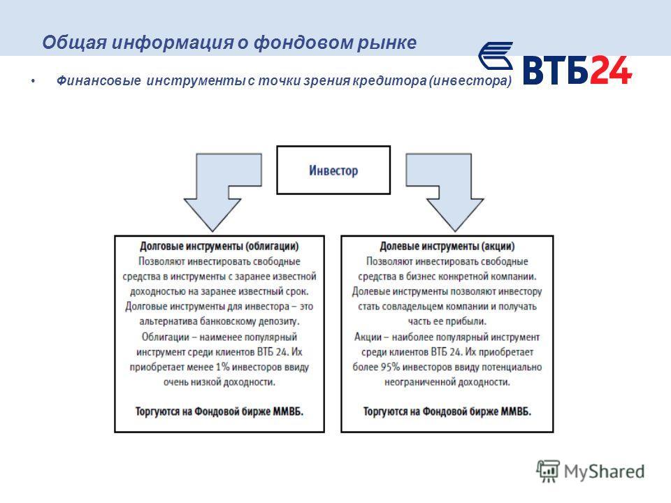 Общая информация о фондовом рынке Финансовые инструменты с точки зрения кредитора (инвестора)