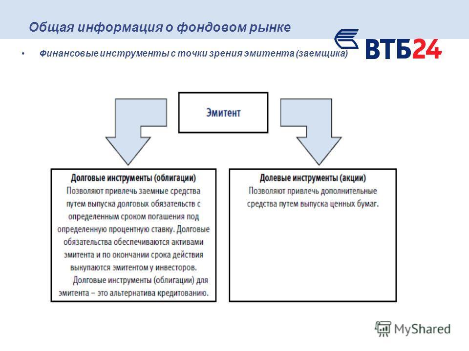 Финансовые инструменты с точки зрения эмитента (заемщика)