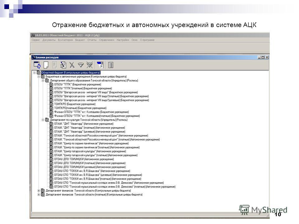 Отражение бюджетных и автономных учреждений в системе АЦК 10