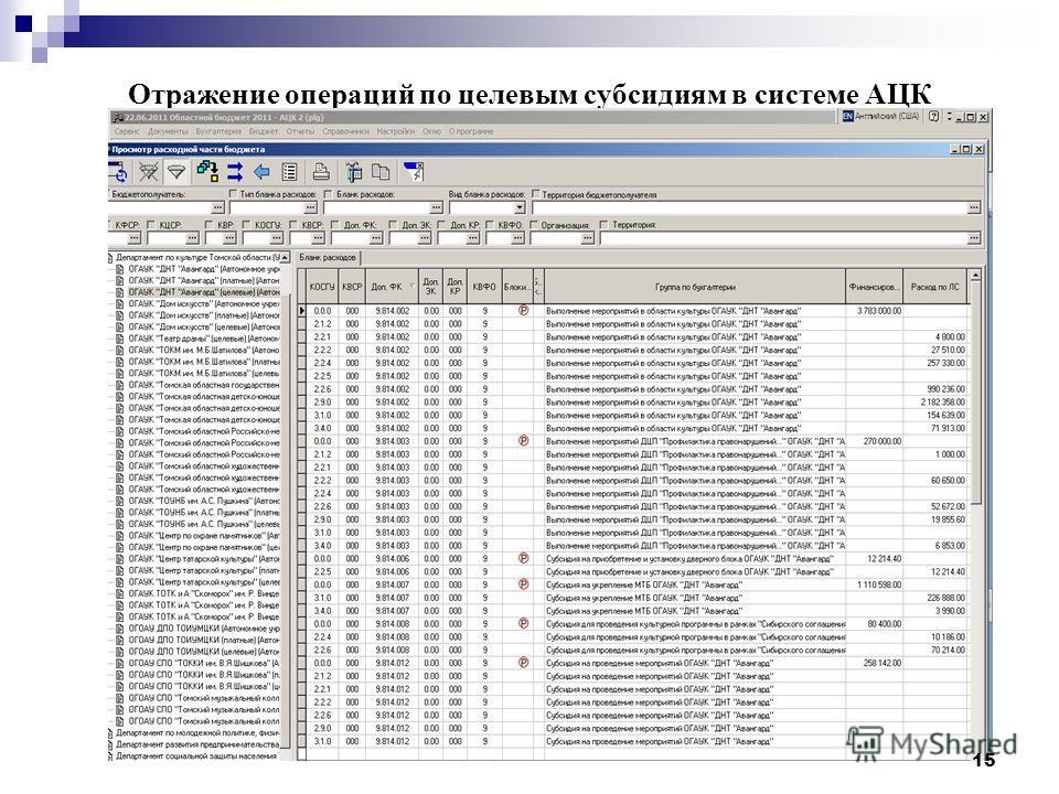 Отражение операций по целевым субсидиям в системе АЦК 15
