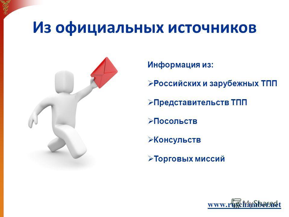 Информация из: Российских и зарубежных ТПП Представительств ТПП Посольств Консульств Торговых миссий Из официальных источников www.ruschamber.net