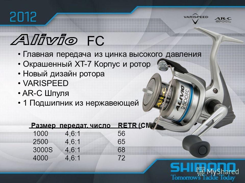 Главная передача из цинка высокого давления Окрашенный XT-7 Корпус и ротор Новый дизайн ротора VARISPEED AR-C Шпуля 1 Подшипник из нержавеющей стали FC Размер передат. число RETR (CM) 1000 4,6:1 56 2500 4,6:1 65 3000S 4,6:1 68 4000 4,6:1 72
