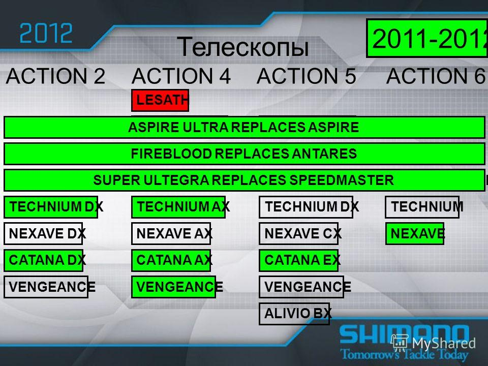 LESATH ASPIRE ULTRA ANTARES AX SPEEDMASTER CX TECHNIUM AX NEXAVE AX CATANA AX Телескопы 2011-2012 ASPIRE ULTRA ANTARES DX SUPER ULTEGRA TECHNIUM DX NEXAVE CX CATANA EX VENGEANCE ALIVIO BX SPEEDMASTER TECHNIUM FIREBLOOD SPEEDMASTER BX TECHNIUM DX NEXA