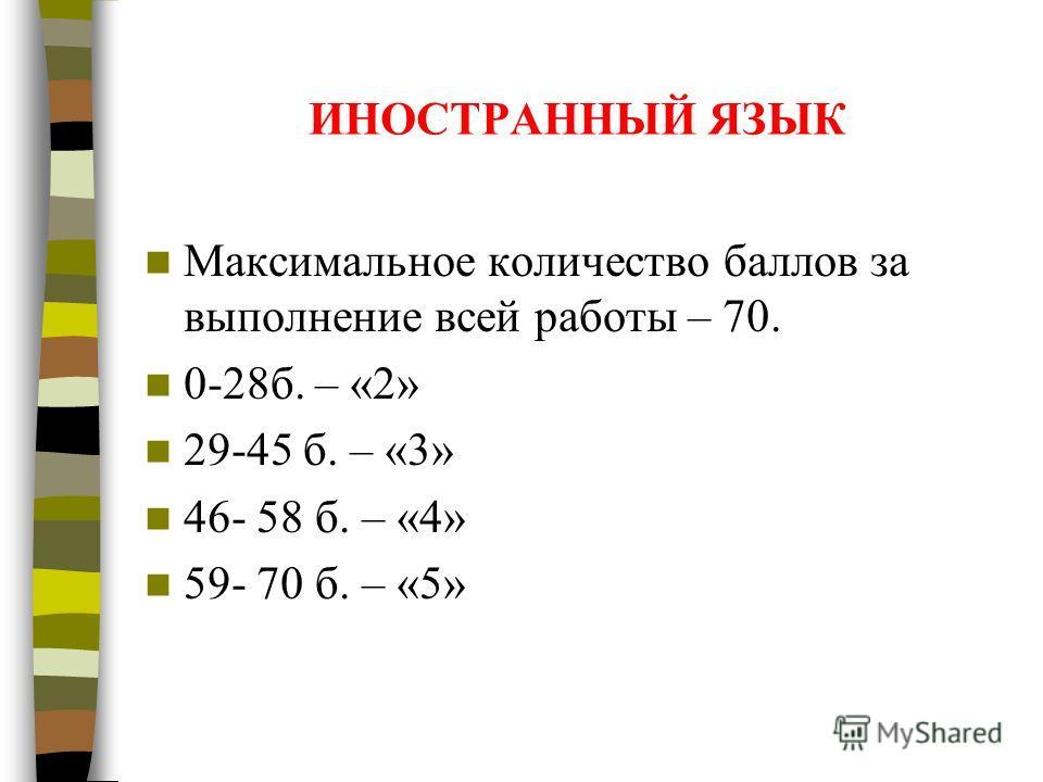ИНОСТРАННЫЙ ЯЗЫК Максимальное количество баллов за выполнение всей работы – 70. 0-28б. – «2» 29-45 б. – «3» 46- 58 б. – «4» 59- 70 б. – «5»