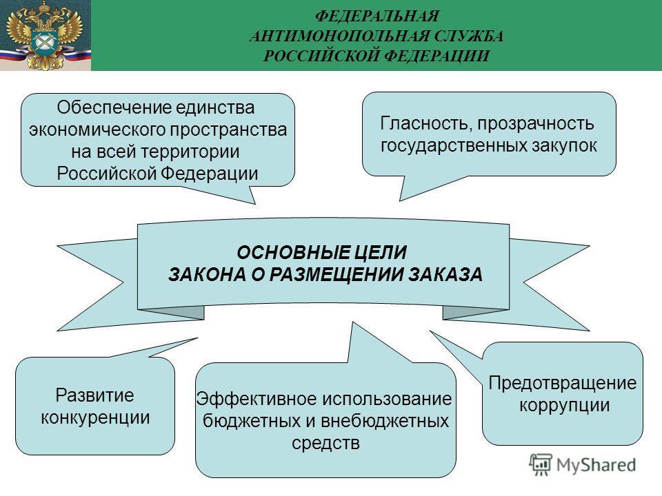 ФЕДЕРАЛЬНАЯ АНТИМОНОПОЛЬНАЯ СЛУЖБА РОCСИЙСКОЙ ФЕДЕРАЦИИ ОСНОВНЫЕ ЦЕЛИ ЗАКОНА О РАЗМЕЩЕНИИ ЗАКАЗА Предотвращение коррупции Развитие конкуренции Эффективное использование бюджетных и внебюджетных средств Обеспечение единства экономического пространства