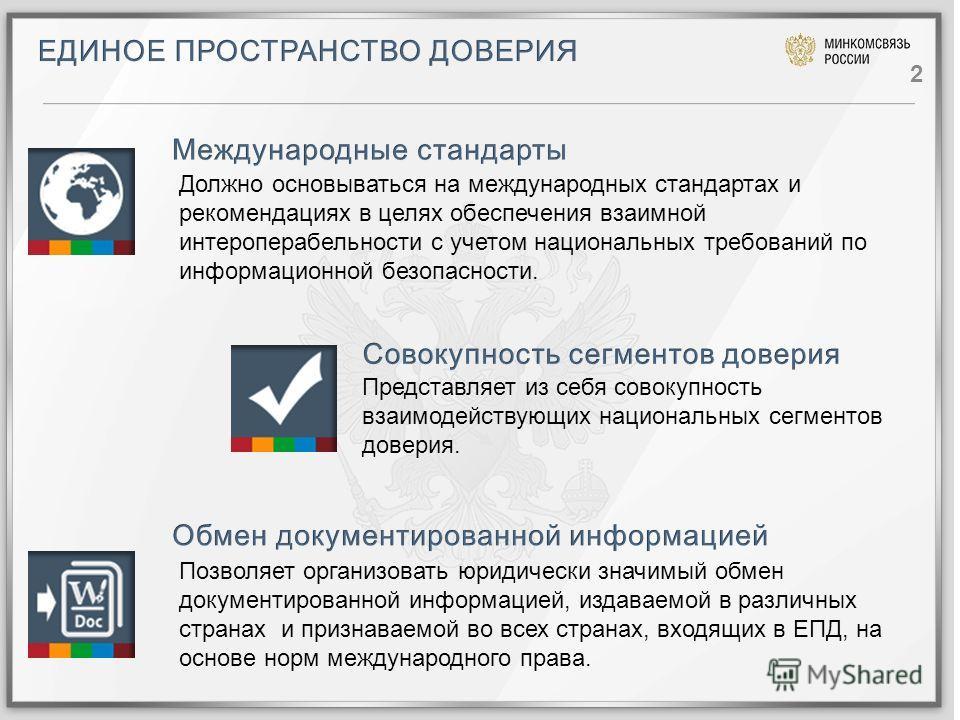 2 Должно основываться на международных стандартах и рекомендациях в целях обеспечения взаимной интероперабельности с учетом национальных требований по информационной безопасности. Представляет из себя совокупность взаимодействующих национальных сегме