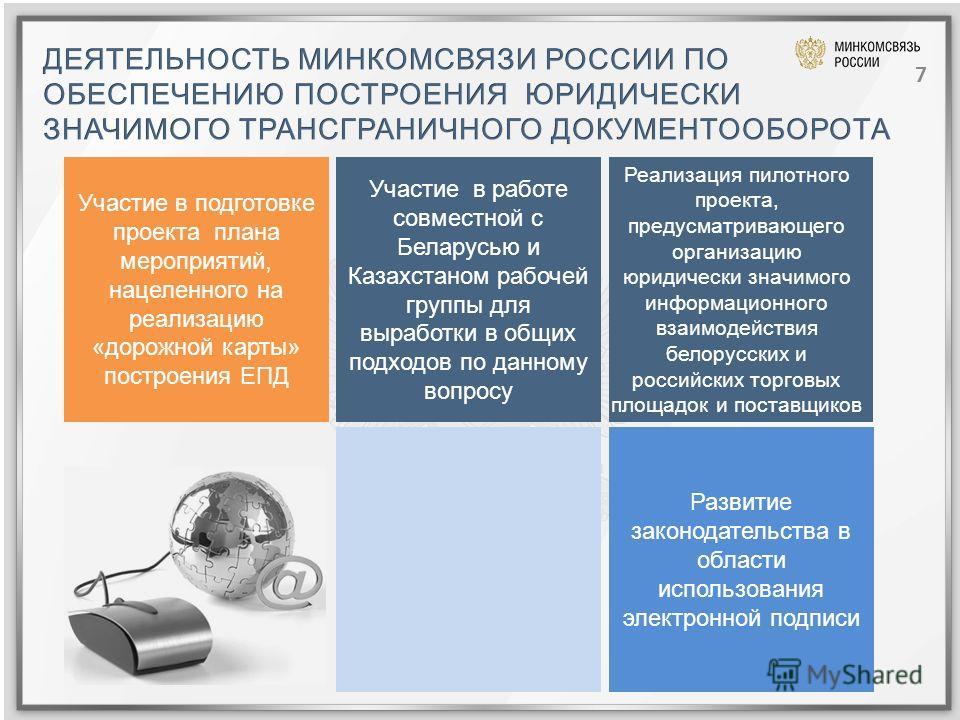 7 Участие в подготовке проекта плана мероприятий, нацеленного на реализацию «дорожной карты» построения ЕПД Участие в работе совместной с Беларусью и Казахстаном рабочей группы для выработки в общих подходов по данному вопросу Развитие законодательст