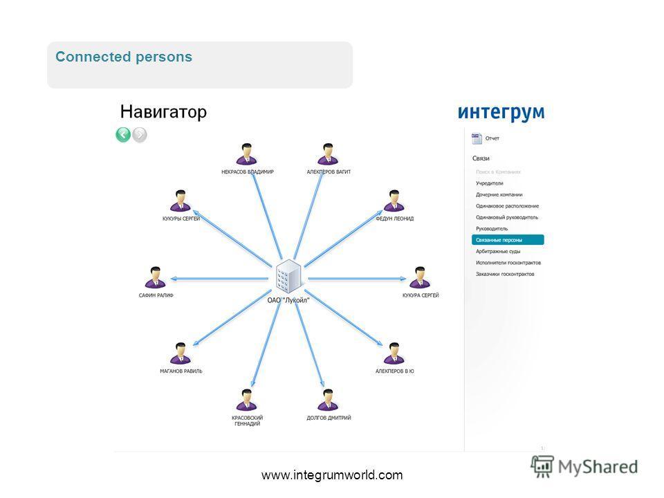 www.integrumworld.com Connected persons