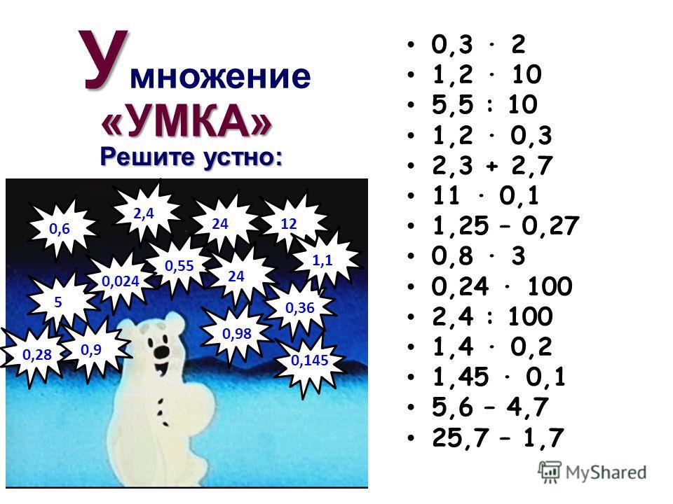 У У множение 0,3 · 2 1,2 · 10 5,5 : 10 1,2 · 0,3 2,3 + 2,7 11 · 0,1 1,25 – 0,27 0,8 · 3 0,24 · 100 2,4 : 100 1,4 · 0,2 1,45 · 0,1 5,6 – 4,7 25,7 – 1,7 «УМКА» Решите устно: 0,6120,550,3650,982,4241,10,0240,28 0,145 0,924