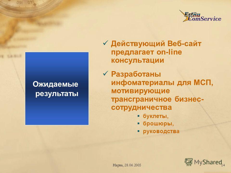 Нарва, 28.06.200514 Действующий Веб-сайт предлагает on-line консультации Разработаны инфоматериалы для МСП, мотивирующие трансграничное бизнес- сотрудничества буклеты, брошюры, руководства Ожидаемые результаты
