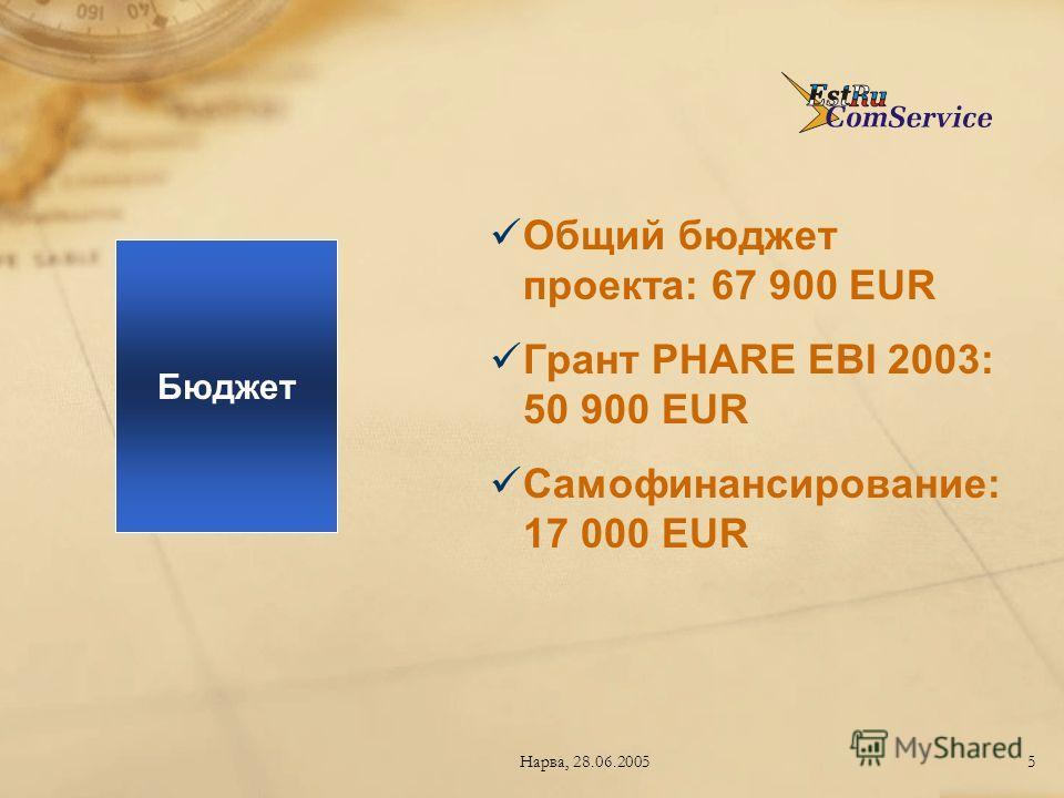 Нарва, 28.06.20055 Общий бюджет проекта: 67 900 EUR Грант PHARE EBI 2003: 50 900 EUR Самофинансирование: 17 000 EUR Бюджет