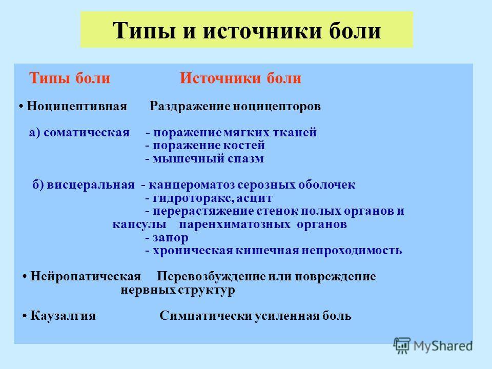 трамадол гр инструкция по применению - фото 7