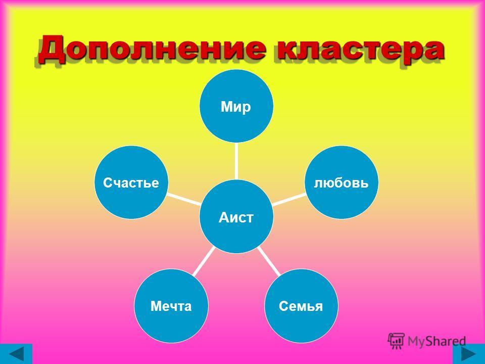 Дополнение кластера Аист МирлюбовьСемьяМечтаСчастье
