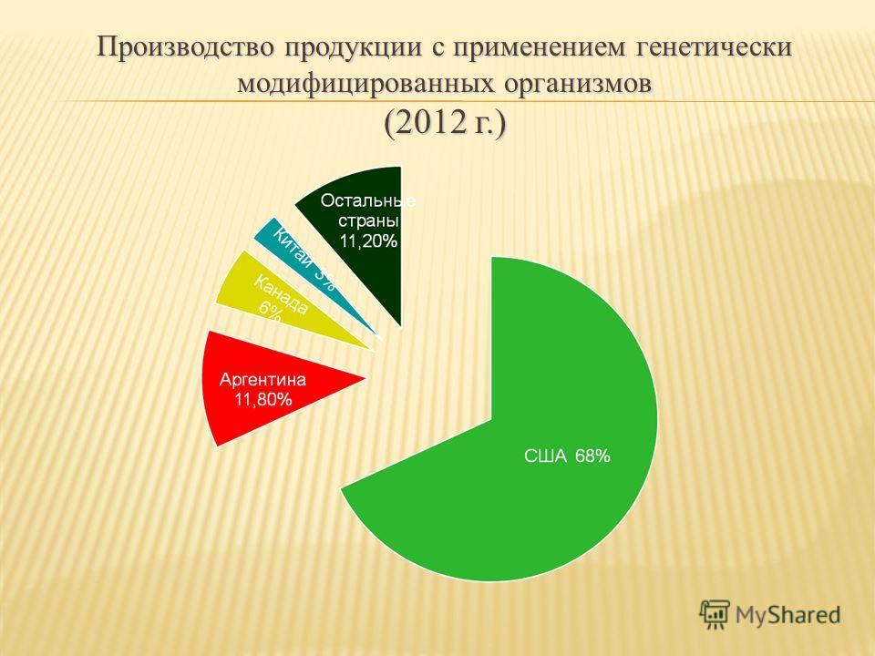 Производство продукции с применением генетически модифицированных организмов (2012 г.)
