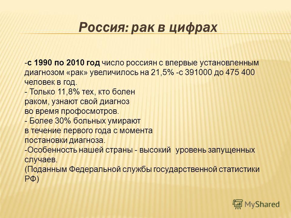 Россия: рак в цифрах -с 1990 по 2010 год число россиян с впервые установленным диагнозом «рак» увеличилось на 21,5% -с 391000 до 475 400 человек в год. - Только 11,8% тех, кто болен раком, узнают свой диагноз во время профосмотров. - Более 30% больны