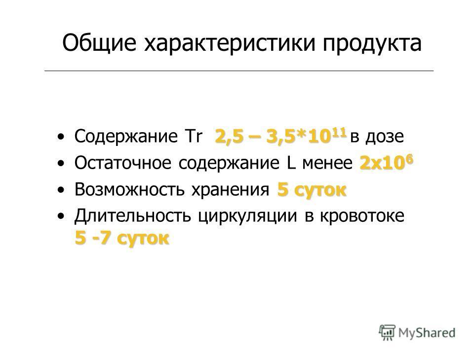 Терапевтическая доза тромбоцитов Tr = 2.5 - 3.2*10 11 Le < 10 6 в дозе Срок хранения до 5 суток
