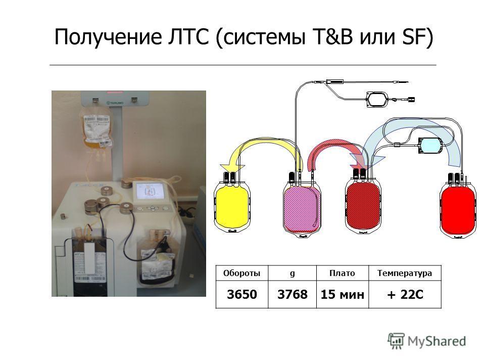 Получение ЛТС (системы T&T) ОборотыgПлатоТемпература 3430340012 мин+ 22С