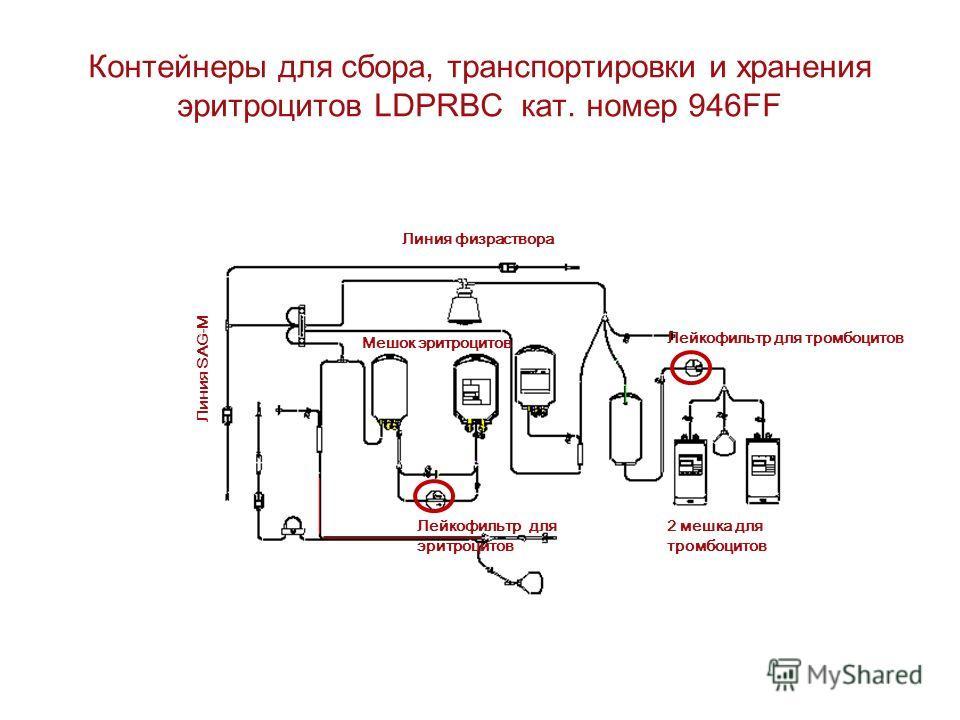 Контейнеры для сбора, транспортировки и хранения эритроцитов LDPRBC кат. номер 946FF Лейкофильтр для тромбоцитов 2 мешка для тромбоцитов Мешок эритроцитов Лейкофильтр для эритроцитов Линия SAG-M Линия физраствора