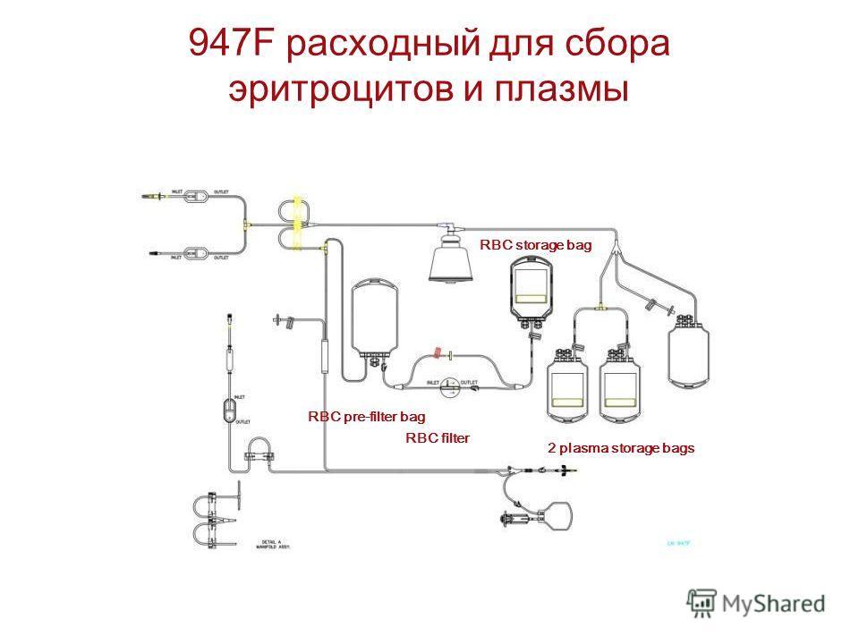 947F расходный для сбора эритроцитов и плазмы RBC filter RBC storage bag RBC pre-filter bag 2 plasma storage bags