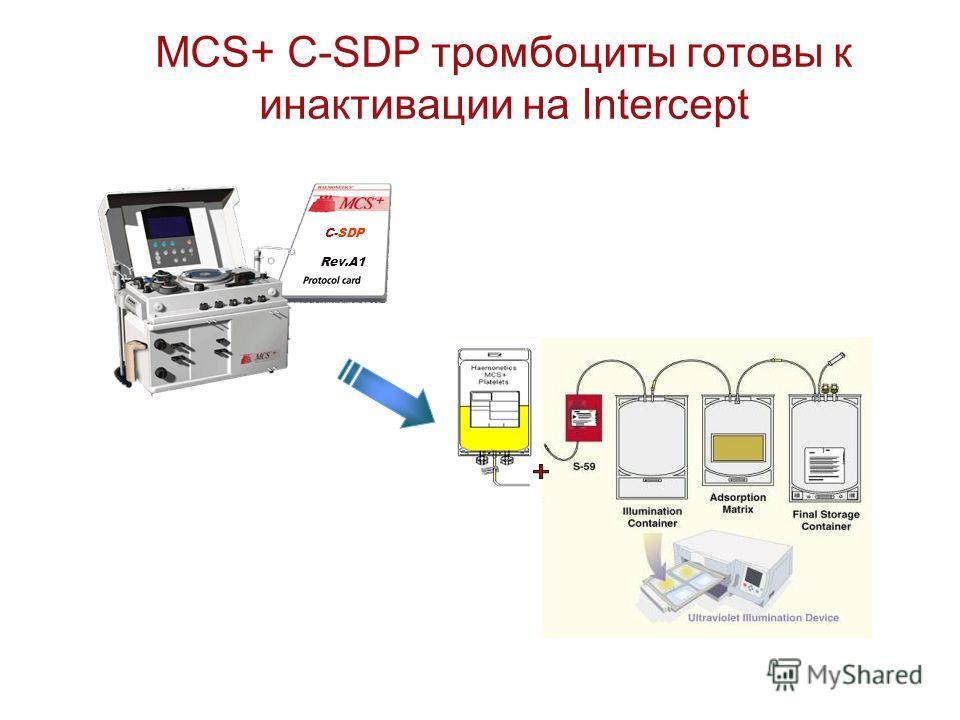C-SDP Rev.A1 MCS+ C-SDP тромбоциты готовы к инактивации на Intercept
