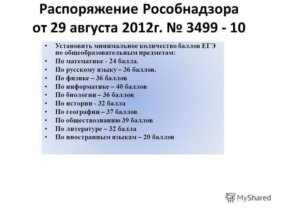 Распоряжение Рособнадзора от 29 августа 2012г. 3499 - 10 Установить минимальное количество баллов ЕГЭ по общеобразовательным предметам: По математике - 24 балла. По русскому языку – 36 баллов. По физике – 36 баллов По информатике – 40 баллов По биоло