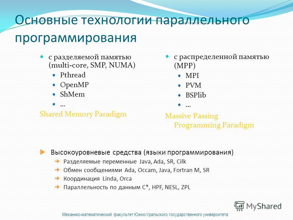 Основные технологии параллельного программирования с разделяемой памятью (multi-core, SMP, NUMA) Pthread OpenMP ShMem … Shared Memory Paradigm с распределенной памятью (MPP) MPI PVM BSPlib … Massive Passing Programming Paradigm Высокоуровневые средст