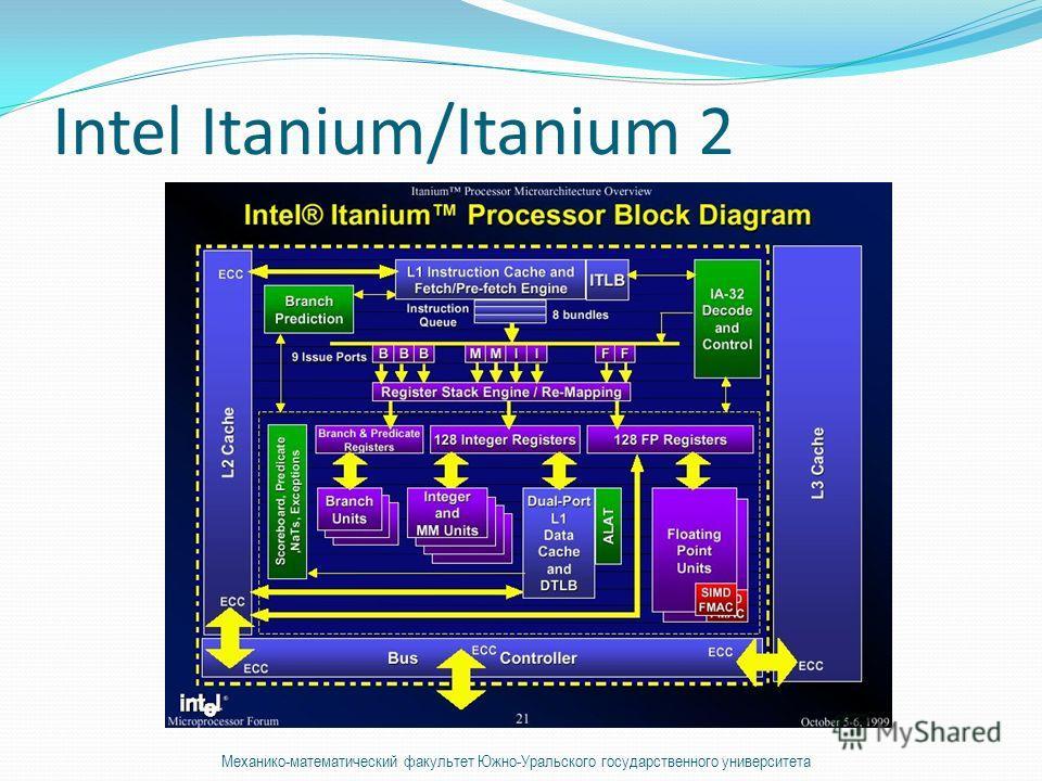 Intel Itanium/Itanium 2 Механико-математический факультет Южно-Уральского государственного университета