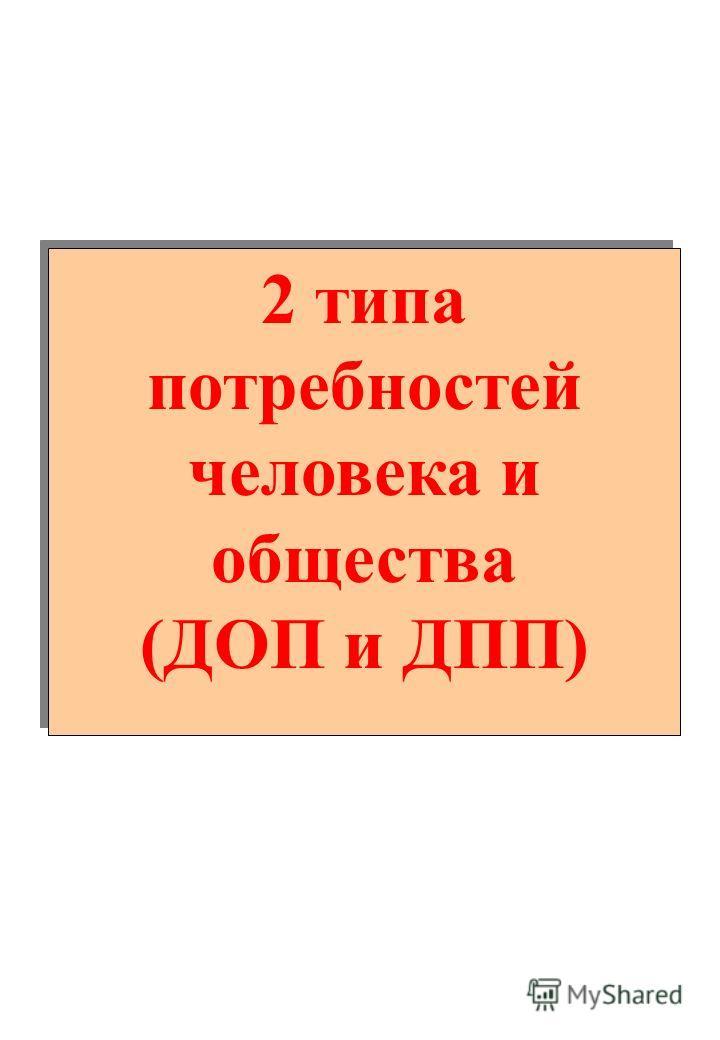 2 типа потребностей человека и общества (ДОП и ДПП) 2 типа потребностей человека и общества (ДОП и ДПП)