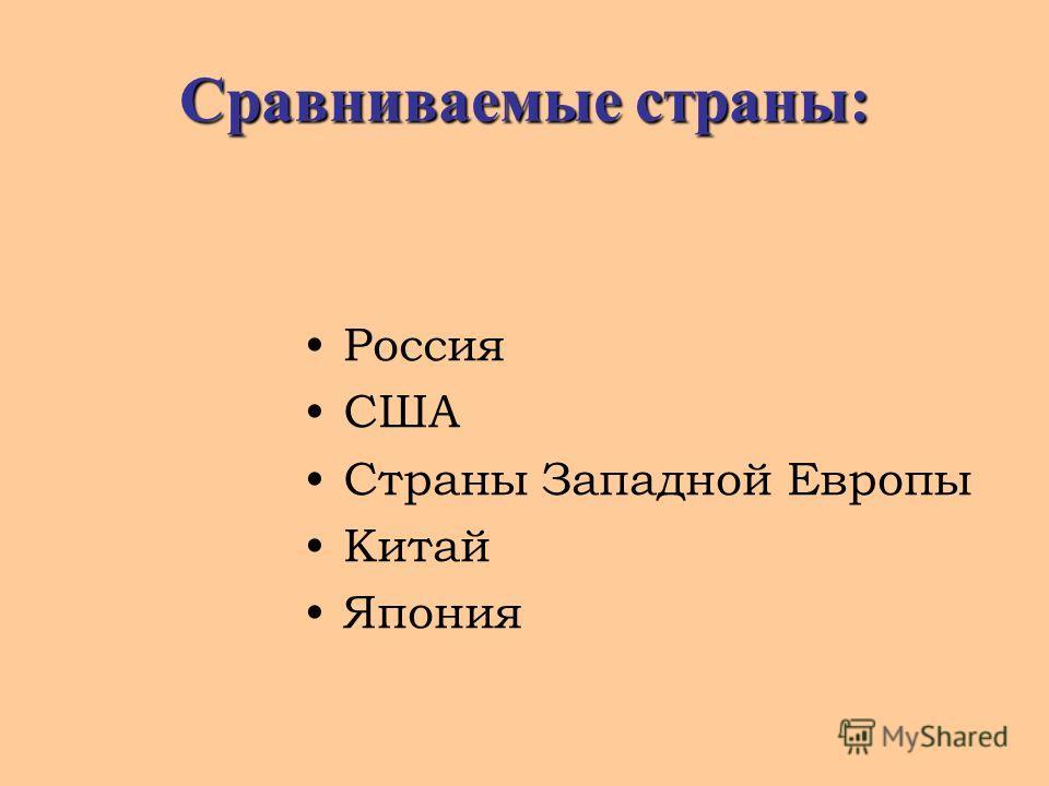Сравниваемые страны: Россия США Страны Западной Европы Китай Япония