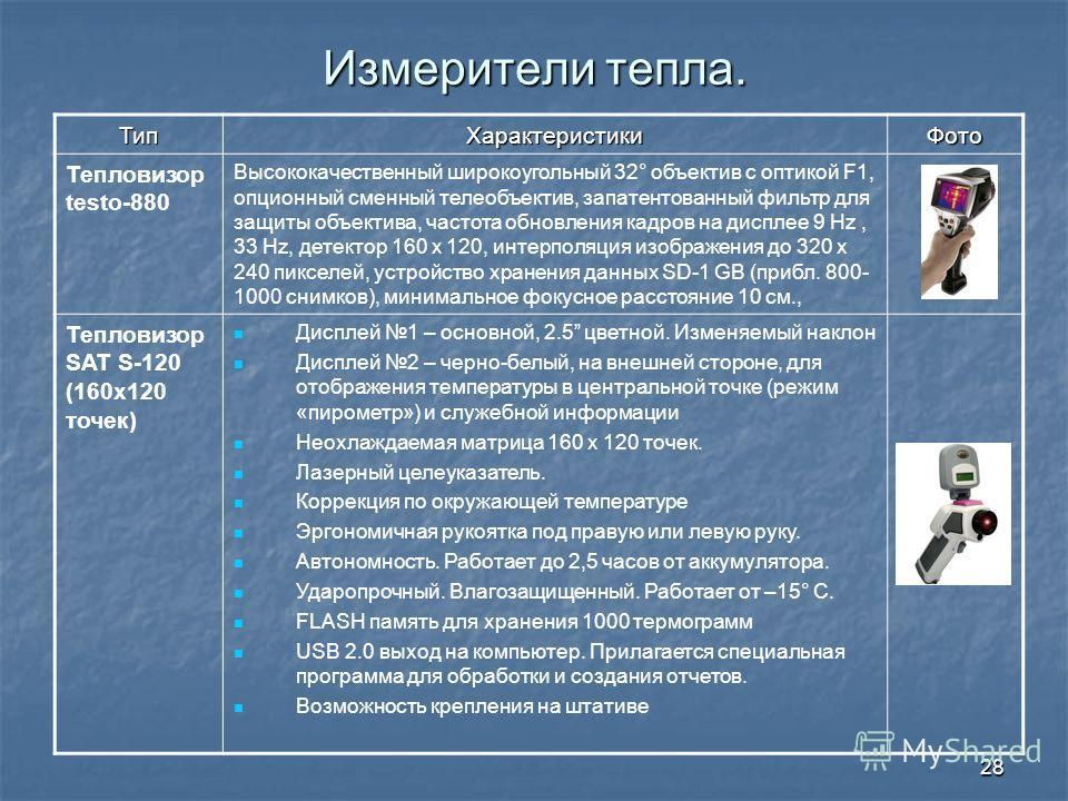 28 Измерители тепла. ТипХарактеристикиФото Тепловизор testo-880 Высококачественный широкоугольный 32° объектив с оптикой F1, опционный сменный телеобъектив, запатентованный фильтр для защиты объектива, частота обновления кадров на дисплее 9 Hz, 33 Hz