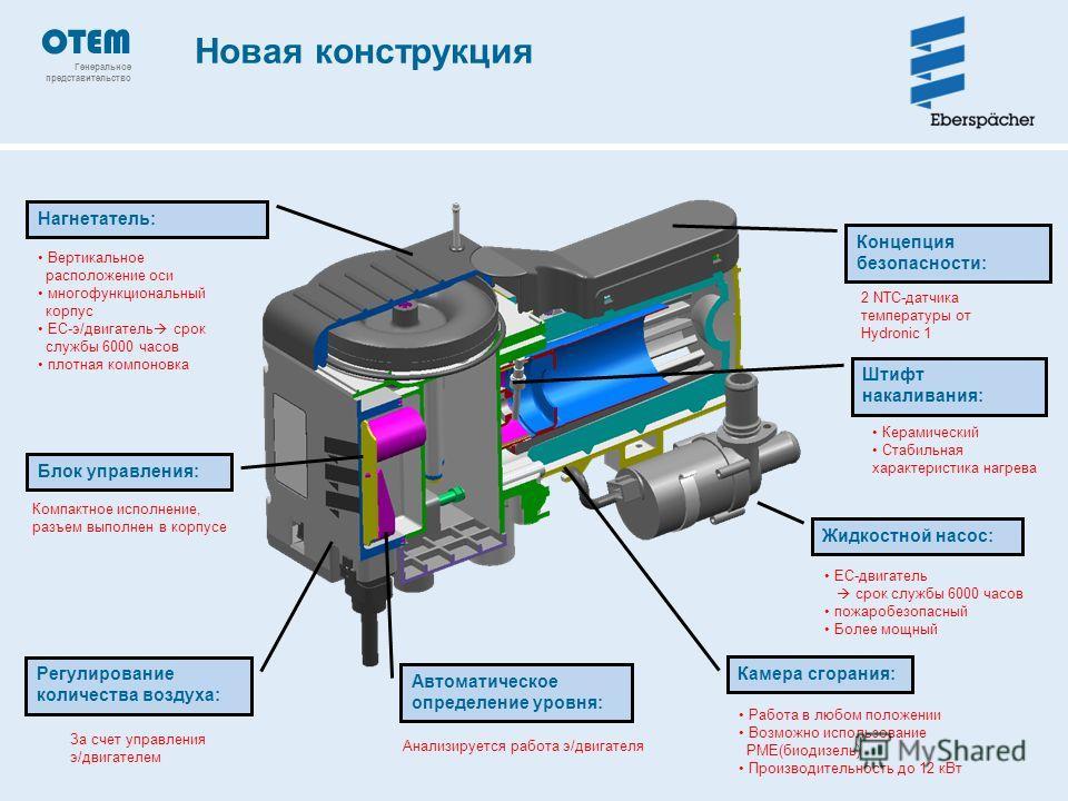 Нагнетатель: Камера сгорания: Блок управления: Концепция безопасности: Жидкостной насос: Штифт накаливания: Регулирование количества воздуха: Автоматическое определение уровня: 2 NTС-датчика температуры от Hydronic 1 Керамический Стабильная характери