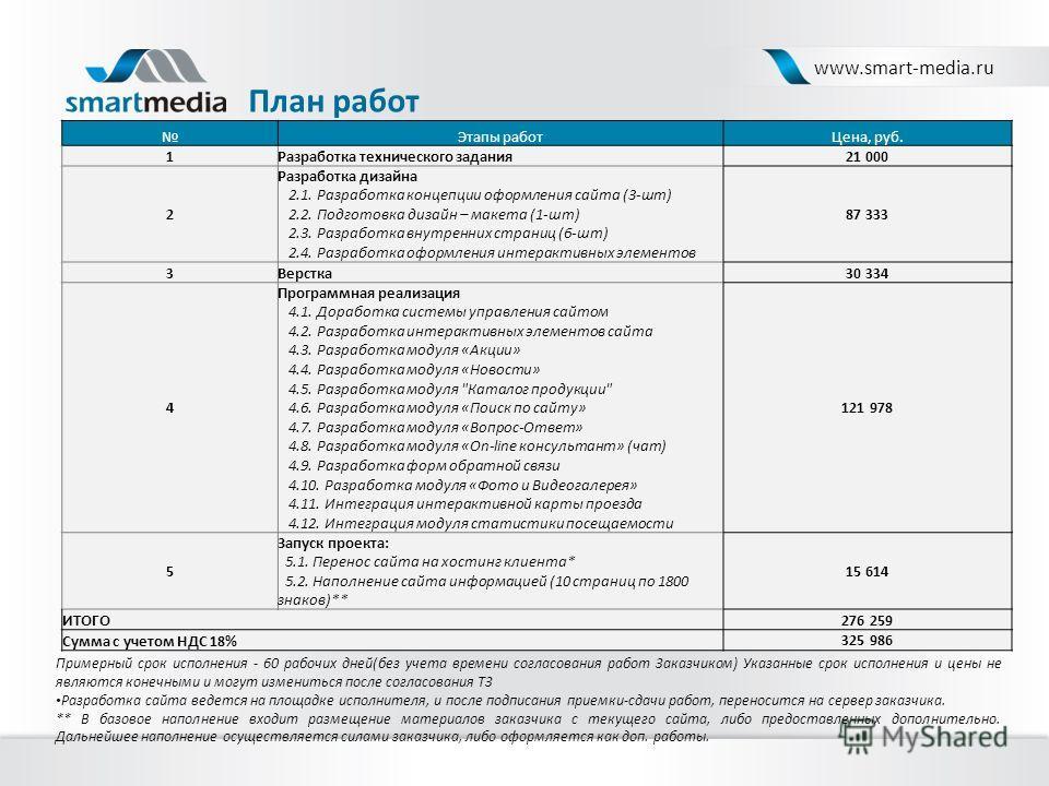 План работ www.smart-media.ru Этапы работЦена, руб. 1 Разработка технического задания 21 000 2 Разработка дизайна 2.1. Разработка концепции оформления сайта (3-шт) 2.2. Подготовка дизайн – макета (1-шт) 2.3. Разработка внутренних страниц (6-шт) 2.4.