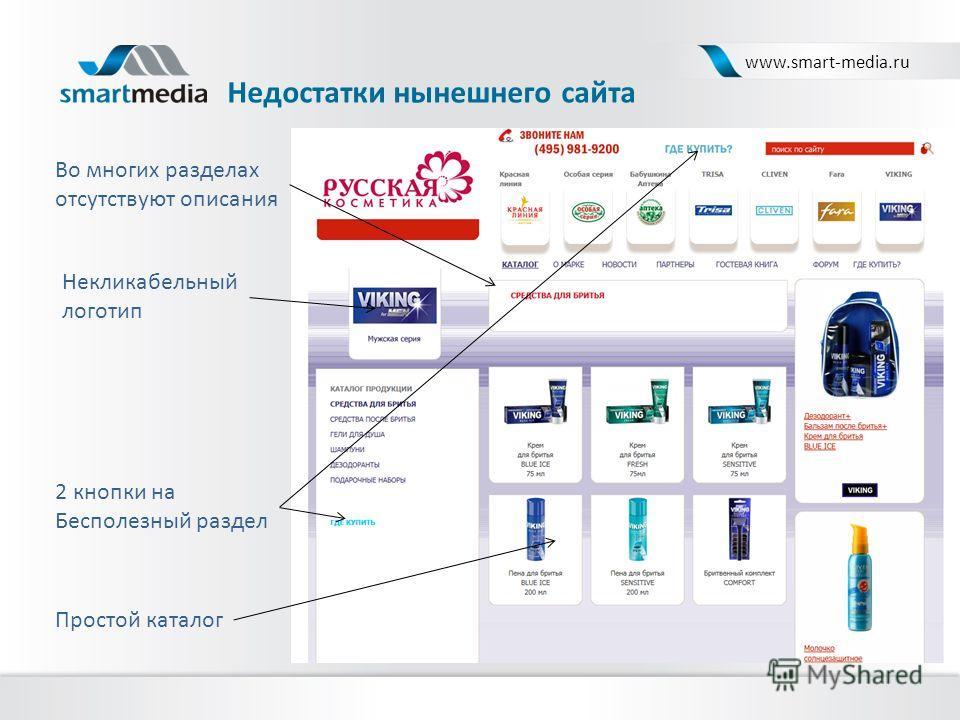 Недостатки нынешнего сайта www.smart-media.ru Во многих разделах отсутствуют описания Простой каталог Некликабельный логотип 2 кнопки на Бесполезный раздел
