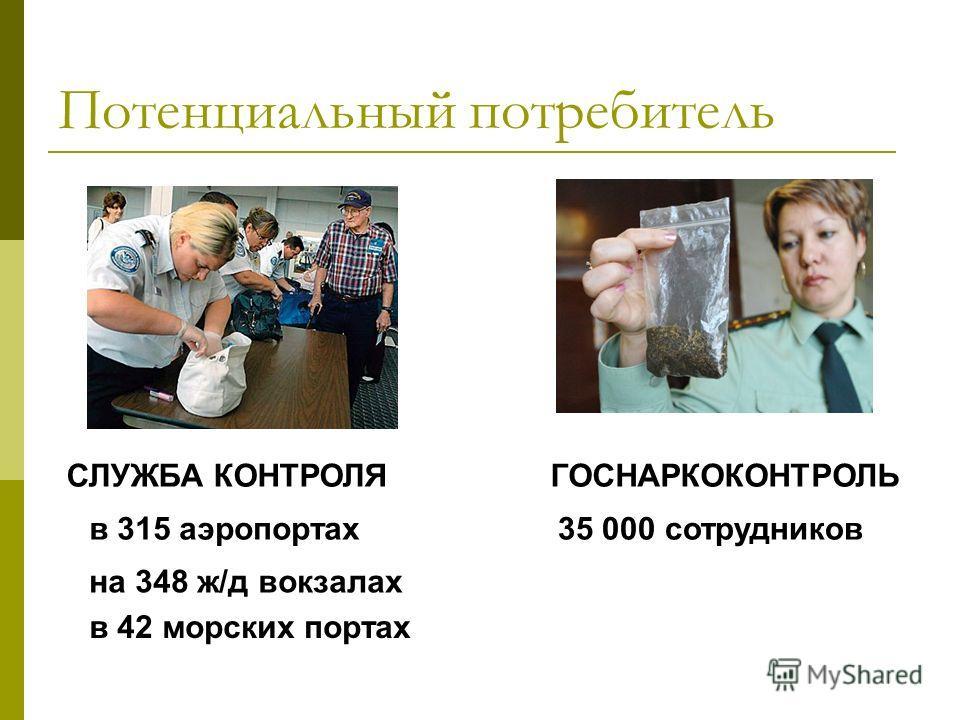 Потенциальный потребитель в 315 аэропортах на 348 ж/д вокзалах в 42 морских портах ГОСНАРКОКОНТРОЛЬСЛУЖБА КОНТРОЛЯ 35 000 сотрудников