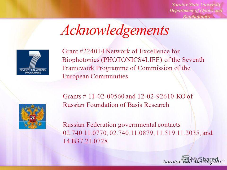 Acknowledgements Saratov Fall Meeting 2012 Saratov State University Department of Optics and Biophotonics Grants # 11-02-00560 and 12-02-92610-КО of Russian Foundation of Basis Research Russian Federation governmental contacts 02.740.11.0770, 02.740.