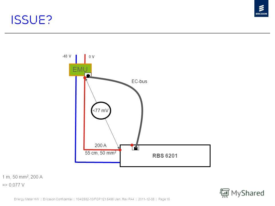 Slide title minimum 32 pt (32 pt makes 2 rows Text and bullet level 1 minimum 24 pt Bullets level 2-5 minimum 20 pt !